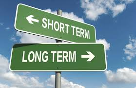 Two signs that say short-term and long-term on them pointing in different directions.