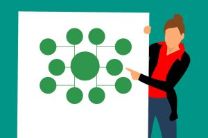 illustration of a woman pointing at a poster with green circles connected