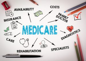 the word medicare with words pertaining to medicare insurance around it