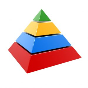 pyramid with 4 different colored tiers