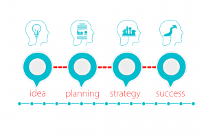 the different strategies to planning and executing growth.