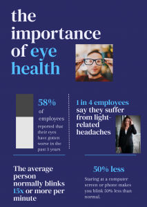infographic with employee eye health stats