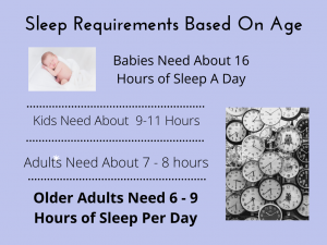 infographic that shows how much sleep different age groups need