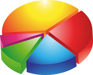 pie chart with different colors for each piece