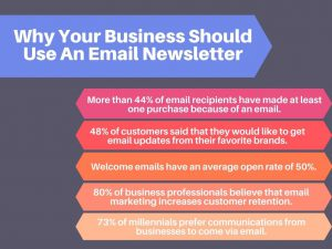 infographic on email marketing stats