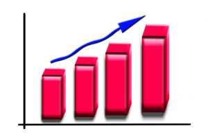 bar graph with red bars going upwards